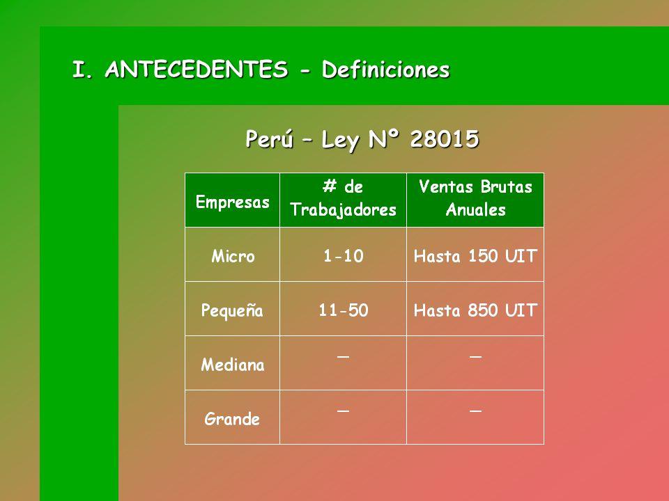 CONTENIDO CONTENIDO I.ANTECEDENTES II.MODELOS DE GARANTIA III.CIFRAS RELEVANTES IV. PERSPECTIVAS
