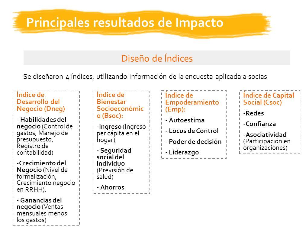 Principales resultados de Impacto Diseño de Índices Índice de Bienestar Socioeconómic o (Bsoc): -Ingreso (Ingreso per cápita en el hogar) - Seguridad social del individuo (Previsión de salud) - Ahorros Se diseñaron 4 índices, utilizando información de la encuesta aplicada a socias Índice de Desarrollo del Negocio (Dneg) - Habilidades del negocio (Control de gastos, Manejo de presupuesto, Registro de contabilidad) -Crecimiento del Negocio (Nivel de formalización, Crecimiento negocio en RRHH).
