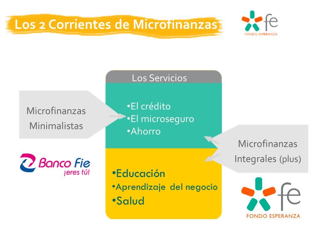 5 Microfinanzas Minimalistas Microfinanzas Integrales (plus) El crédito El microseguro Ahorro Los Servicios Educación Aprendizaje del negocio Salud Los 2 Corrientes de Microfinanzas