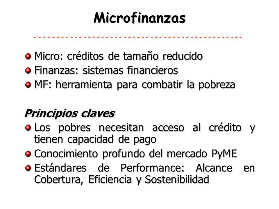 Microfinanzas Micro: créditos de tamaño reducido Finanzas: sistemas financieros MF: herramienta para combatir la pobreza Principios claves Los pobres