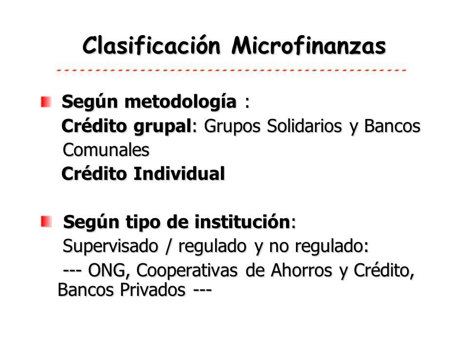 Clasificación Microfinanzas Según metodología : Crédito grupal: Grupos Solidarios y Bancos Crédito grupal: Grupos Solidarios y Bancos Comunales Comuna