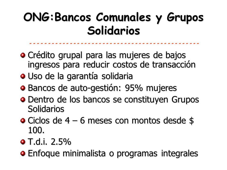 ONG:Bancos Comunales y Grupos Solidarios Crédito grupal para las mujeres de bajos ingresos para reducir costos de transacción Uso de la garantía solid