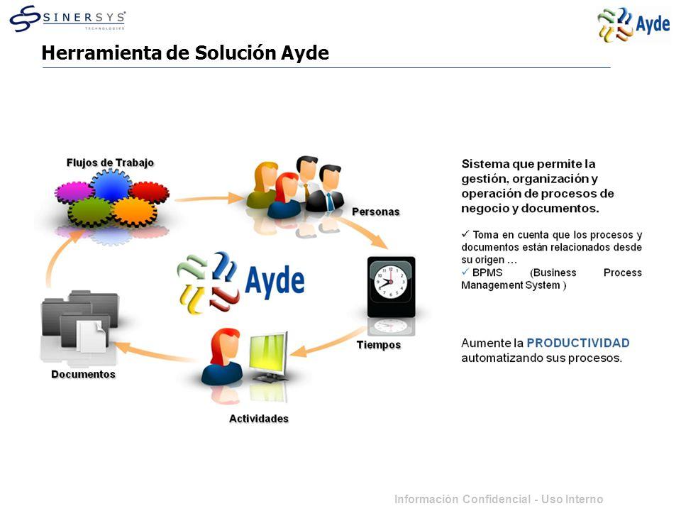 Información Confidencial - Uso Interno Herramienta de Solución Ayde