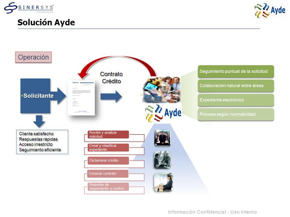 Información Confidencial - Uso Interno Solución Ayde