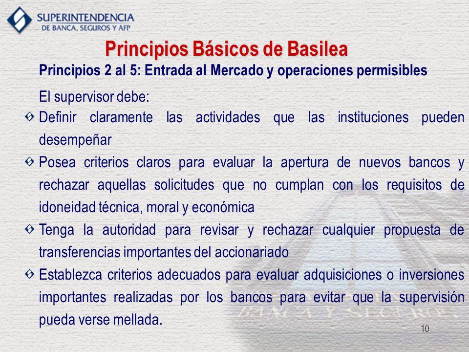 10 Principios Básicos de Basilea Principios 2 al 5: Entrada al Mercado y operaciones permisibles El supervisor debe: Definir claramente las actividade