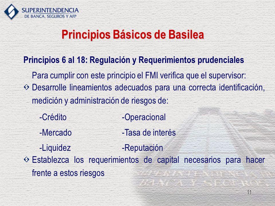 11 Principios Básicos de Basilea Principios 6 al 18: Regulación y Requerimientos prudenciales Para cumplir con este principio el FMI verifica que el s