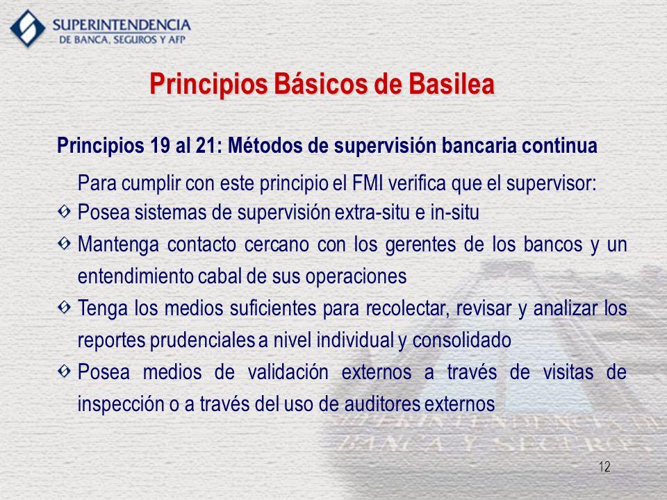 12 Principios Básicos de Basilea Principios 19 al 21: Métodos de supervisión bancaria continua Para cumplir con este principio el FMI verifica que el