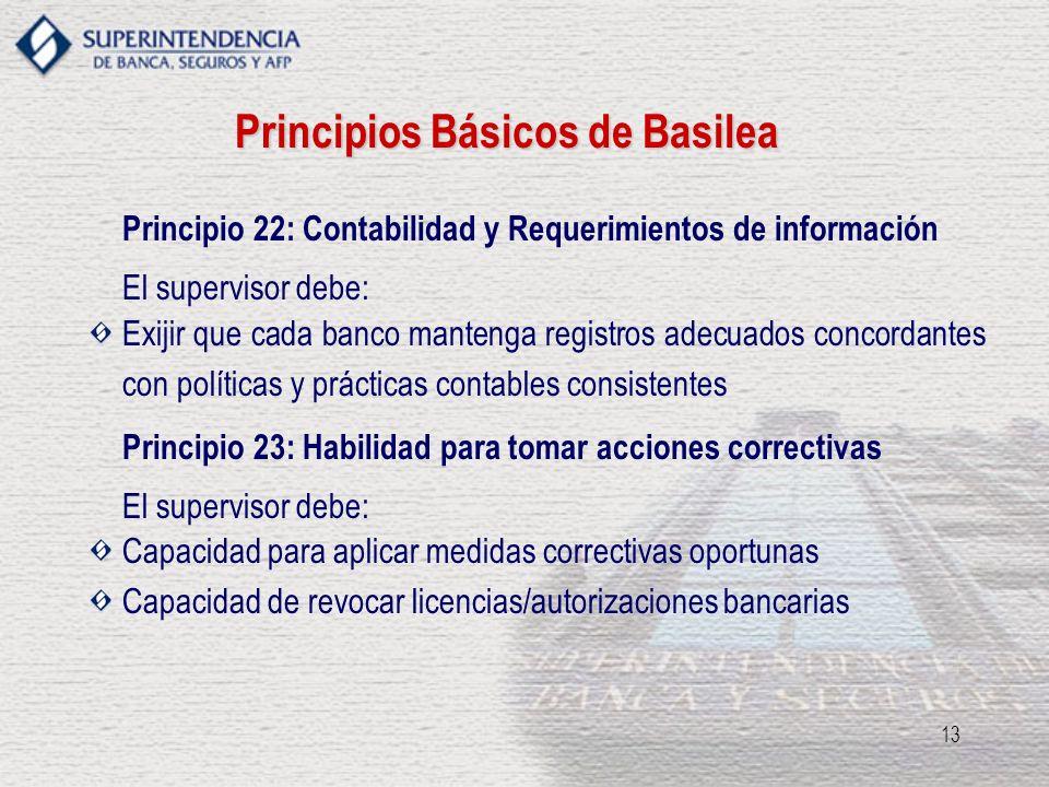 13 Principios Básicos de Basilea Principio 22: Contabilidad y Requerimientos de información El supervisor debe: Exijir que cada banco mantenga registr
