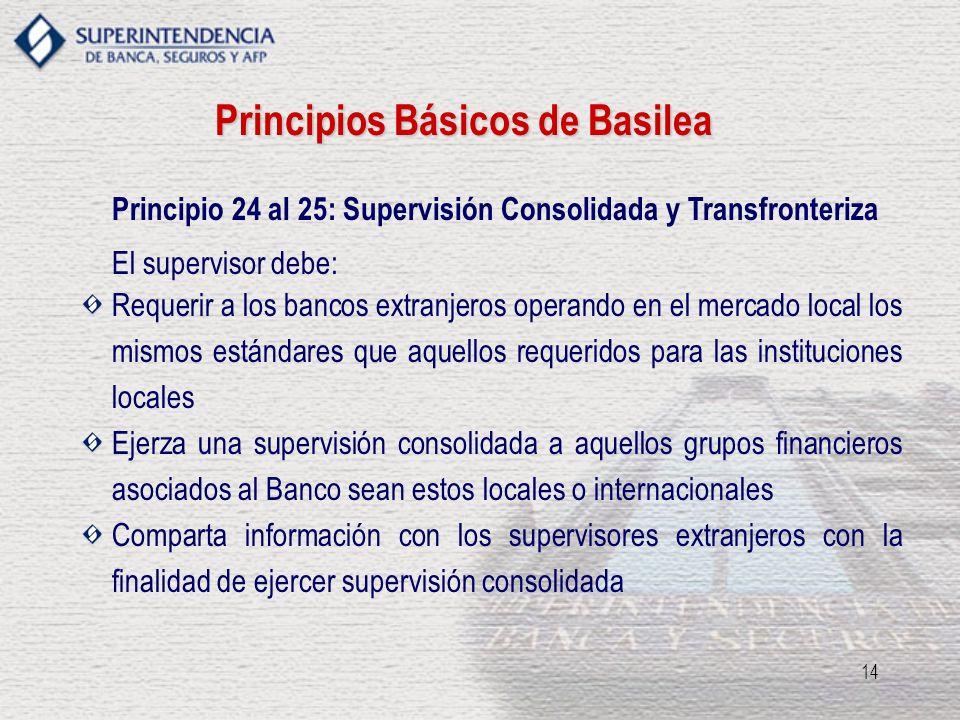 14 Principios Básicos de Basilea Principio 24 al 25: Supervisión Consolidada y Transfronteriza El supervisor debe: Requerir a los bancos extranjeros o