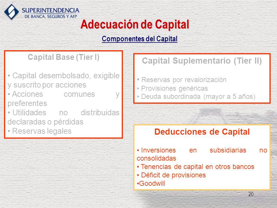 20 Capital Base (Tier I) Capital desembolsado, exigible y suscrito por acciones Acciones comunes y preferentes Utilidades no distribuidas declaradas o