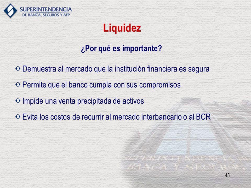45 Demuestra al mercado que la institución financiera es segura Permite que el banco cumpla con sus compromisos Impide una venta precipitada de activo