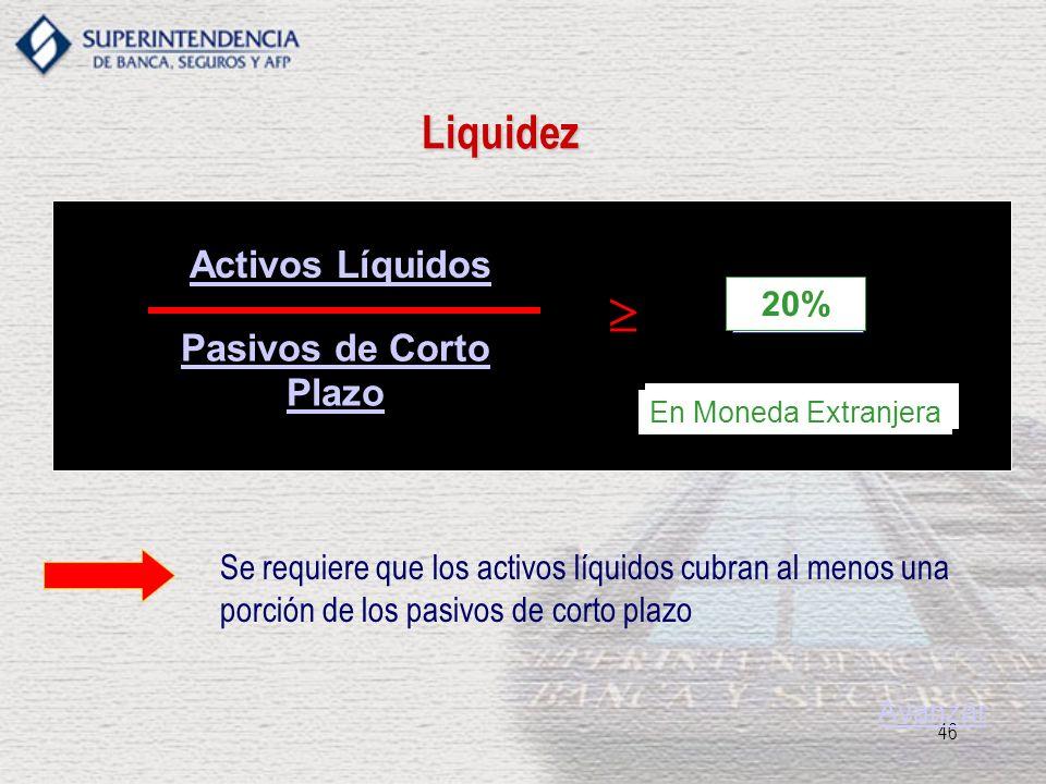 46 Activos Líquidos Pasivos de Corto Plazo 8% En Moneda Nacional 20% En Moneda Extranjera Se requiere que los activos líquidos cubran al menos una por