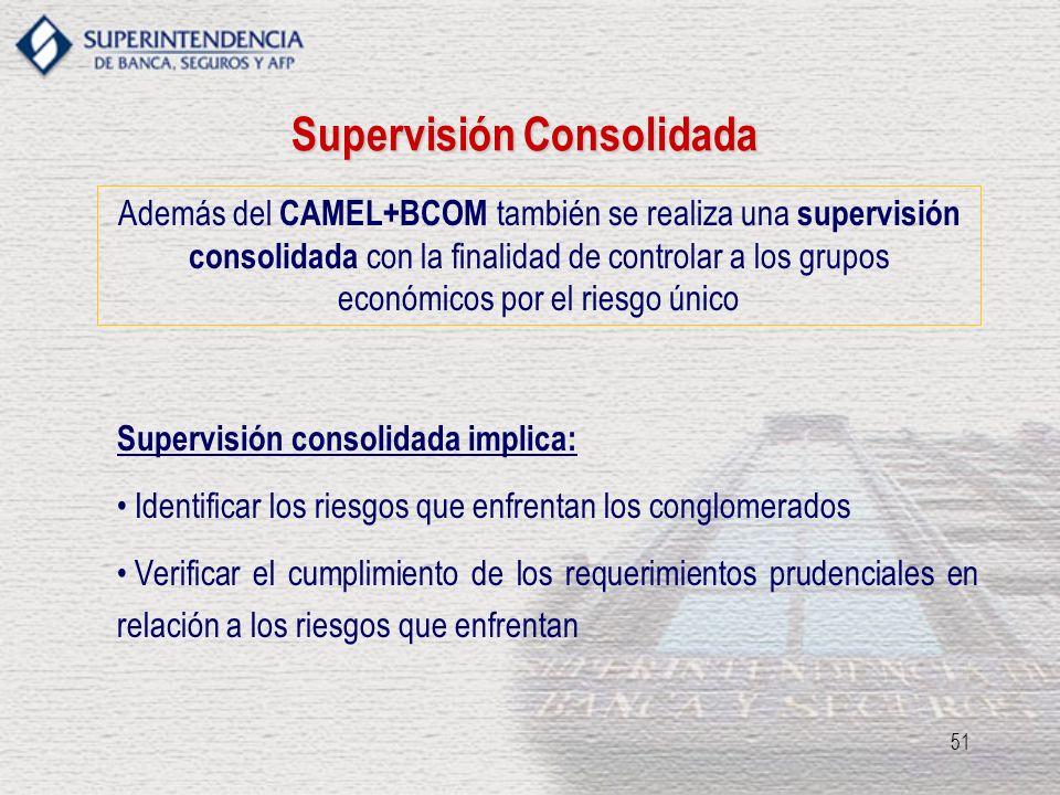 51 Supervisión Consolidada Supervisión consolidada implica: Identificar los riesgos que enfrentan los conglomerados Verificar el cumplimiento de los r