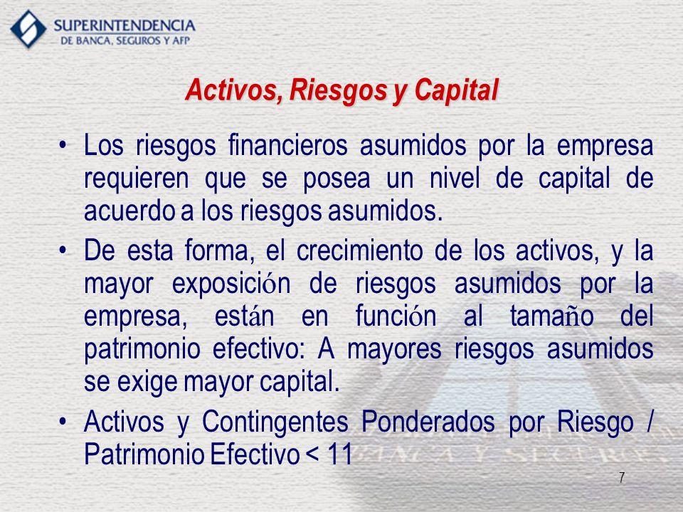 7 Activos, Riesgos y Capital Los riesgos financieros asumidos por la empresa requieren que se posea un nivel de capital de acuerdo a los riesgos asumi