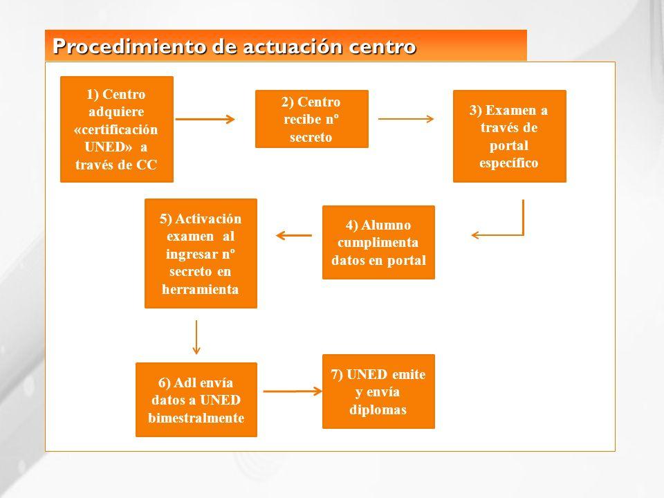 Procedimiento de actuación centro 1) Centro adquiere «certificación UNED» a través de CC 2) Centro recibe nº secreto 3) Examen a través de portal espe