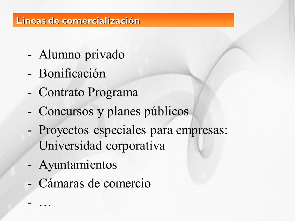 -Alumno privado -Bonificación -Contrato Programa -Concursos y planes públicos -Proyectos especiales para empresas: Universidad corporativa -Ayuntamien