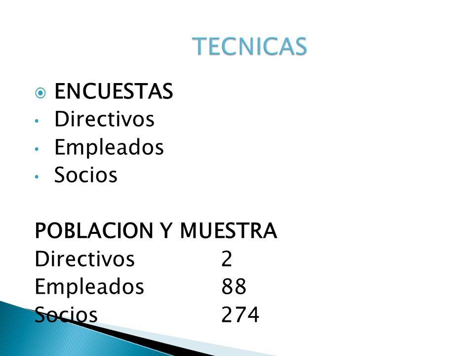 ENCUESTAS Directivos Empleados Socios POBLACION Y MUESTRA Directivos 2 Empleados 88 Socios 274