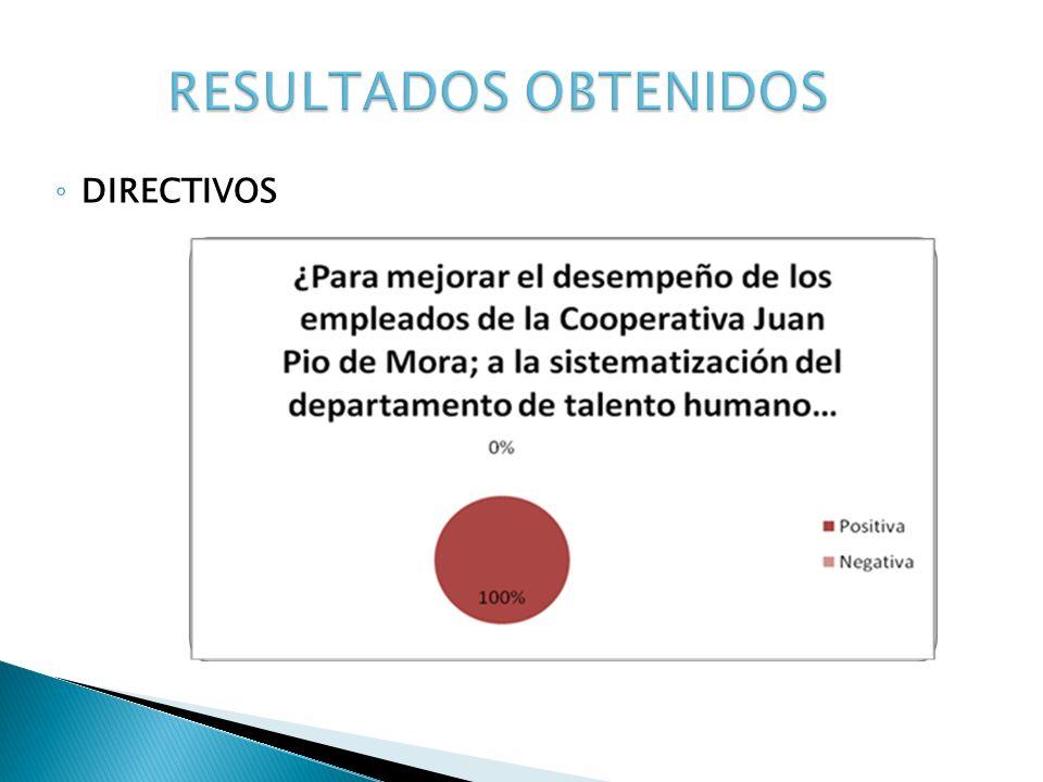 DIRECTIVOS RESULTADOS OBTENIDOS