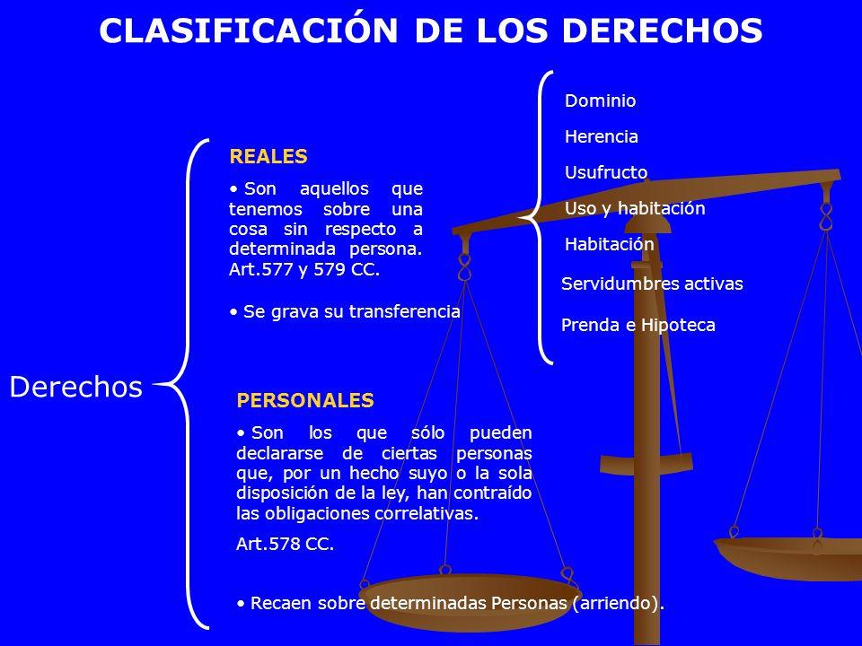 CLASIFICACIÓN DE LOS DERECHOS Derechos REALES Son aquellos que tenemos sobre una cosa sin respecto a determinada persona. Art.577 y 579 CC. Dominio He
