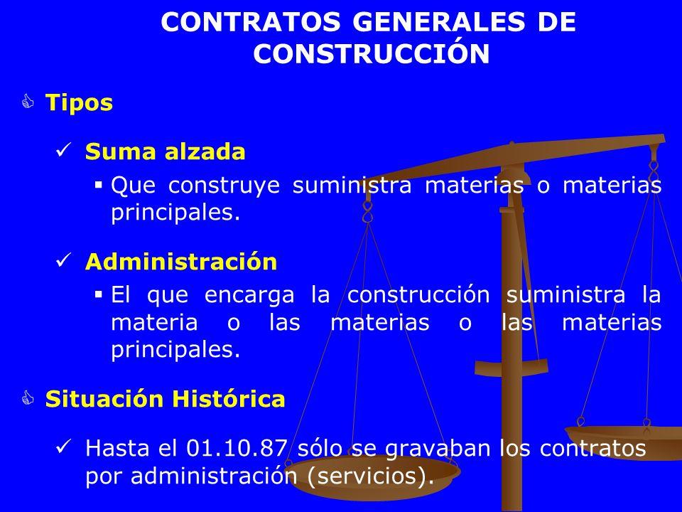 Tipos Suma alzada Que construye suministra materias o materias principales. Administración El que encarga la construcción suministra la materia o las