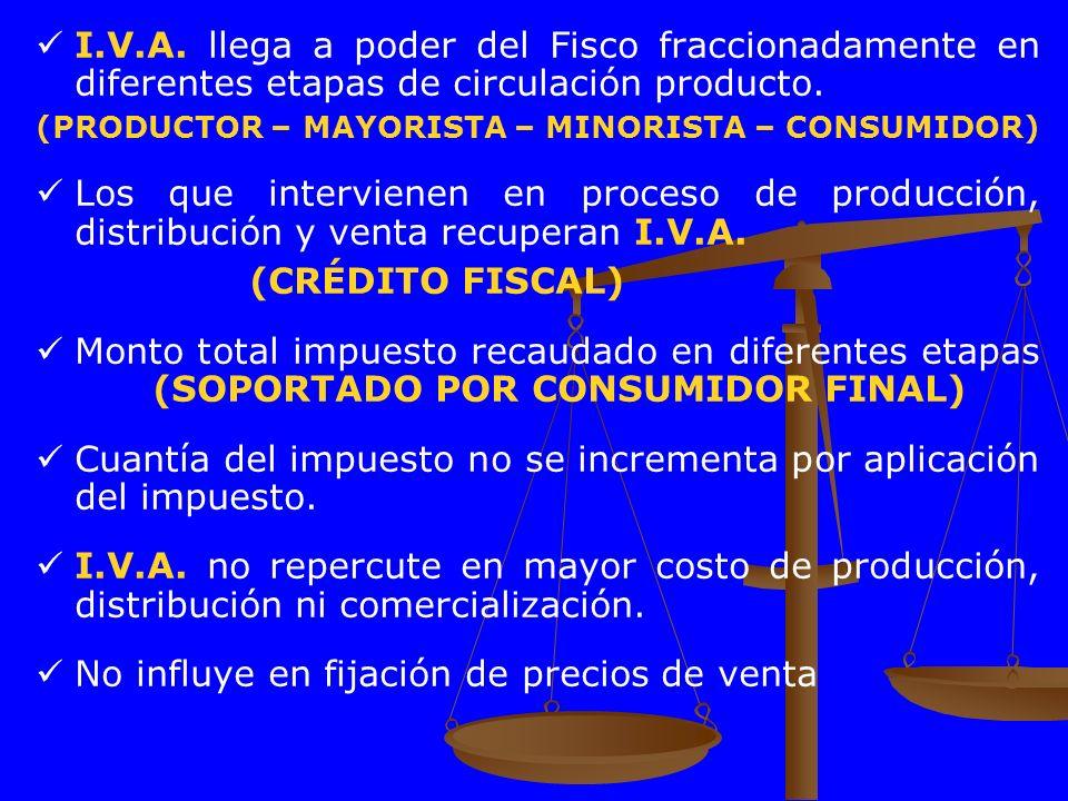 I.V.A. llega a poder del Fisco fraccionadamente en diferentes etapas de circulación producto. (PRODUCTOR – MAYORISTA – MINORISTA – CONSUMIDOR) Los que