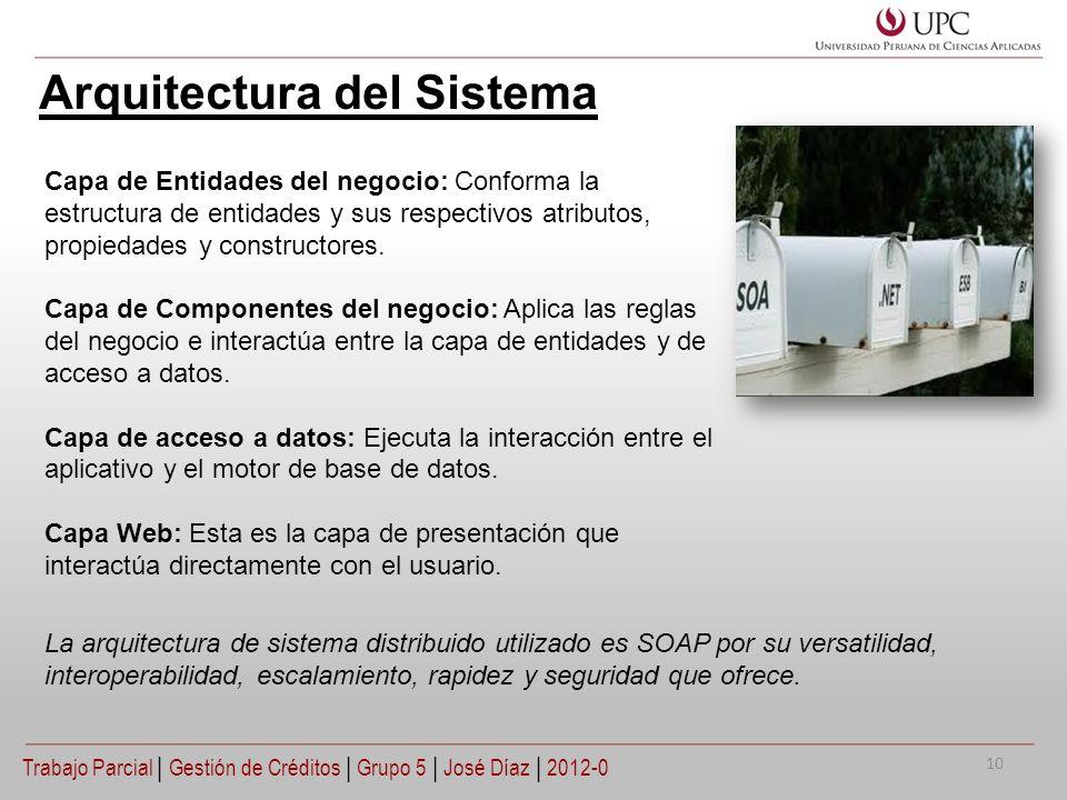 Arquitectura del Sistema Trabajo Parcial   Gestión de Créditos   Grupo 5   José Díaz   2012-0 Capa de Entidades del negocio: Conforma la estructura de