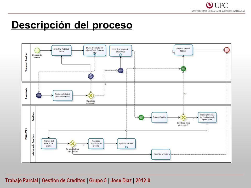 Descripción del proceso Trabajo Parcial   Gestión de Créditos   Grupo 5   José Díaz   2012-0