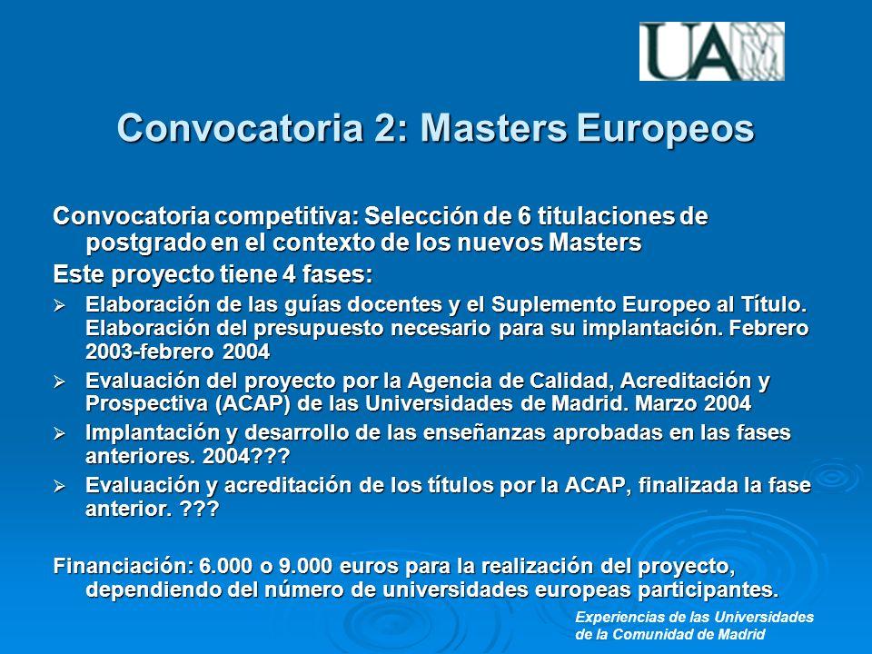 Experiencias de las Universidades de la Comunidad de Madrid Convocatoria 2: Masters Europeos Convocatoria competitiva: Selección de 6 titulaciones de postgrado en el contexto de los nuevos Masters Este proyecto tiene 4 fases: Elaboración de las guías docentes y el Suplemento Europeo al Título.
