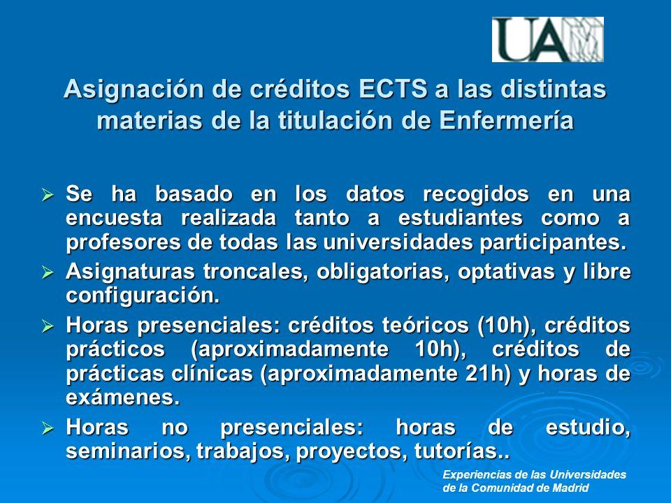 Experiencias de las Universidades de la Comunidad de Madrid Asignación de créditos ECTS a las distintas materias de la titulación de Enfermería Se ha basado en los datos recogidos en una encuesta realizada tanto a estudiantes como a profesores de todas las universidades participantes.