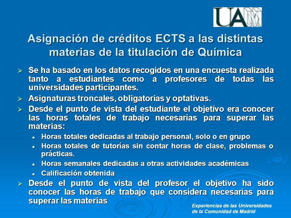 Experiencias de las Universidades de la Comunidad de Madrid Asignación de créditos ECTS a las distintas materias de la titulación de Química Se ha basado en los datos recogidos en una encuesta realizada tanto a estudiantes como a profesores de todas las universidades participantes.