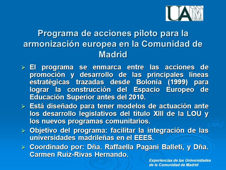 Experiencias de las Universidades de la Comunidad de Madrid Programa de acciones piloto para la armonización europea en la Comunidad de Madrid El programa se enmarca entre las acciones de promoción y desarrollo de las principales líneas estratégicas trazadas desde Bolonia (1999) para lograr la construcción del Espacio Europeo de Educación Superior antes del 2010.