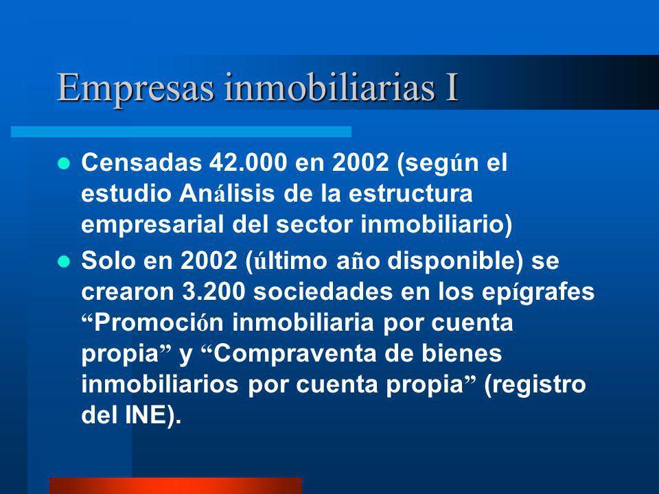 Empresas inmobiliarias I Censadas 42.000 en 2002 (seg ú n el estudio An á lisis de la estructura empresarial del sector inmobiliario) Solo en 2002 ( ú