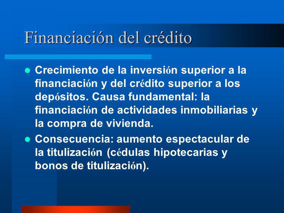 Financiación del crédito Crecimiento de la inversi ó n superior a la financiaci ó n y del cr é dito superior a los dep ó sitos. Causa fundamental: la