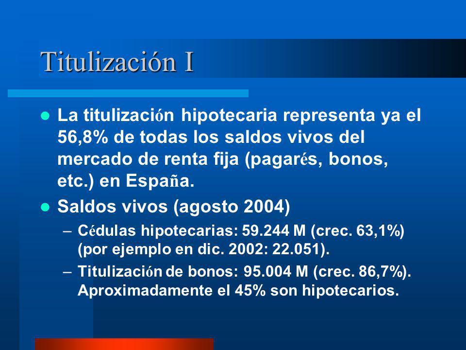 Titulización I La titulizaci ó n hipotecaria representa ya el 56,8% de todas los saldos vivos del mercado de renta fija (pagar é s, bonos, etc.) en Es