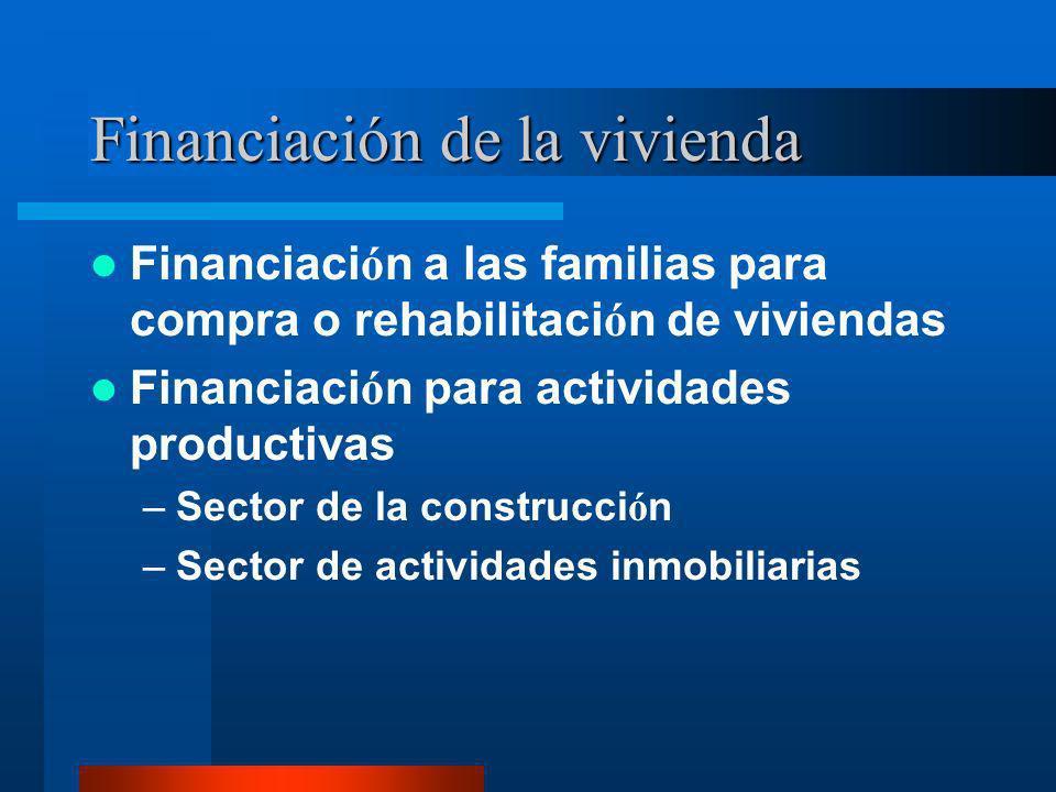 Financiación de la vivienda Financiaci ó n a las familias para compra o rehabilitaci ó n de viviendas Financiaci ó n para actividades productivas –Sector de la construcci ó n –Sector de actividades inmobiliarias