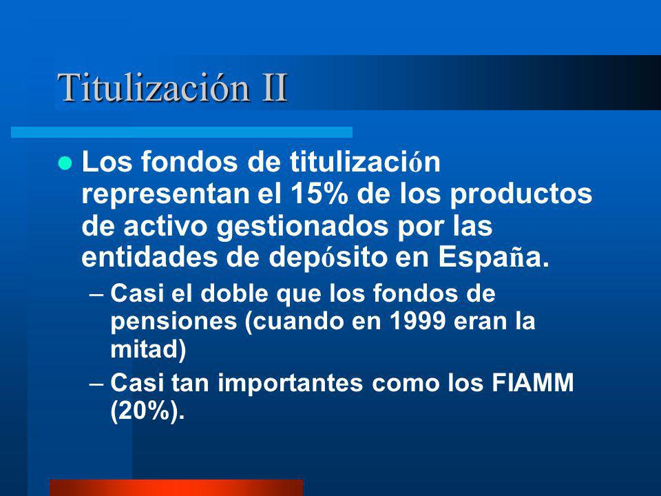 Titulización II Los fondos de titulizaci ó n representan el 15% de los productos de activo gestionados por las entidades de dep ó sito en Espa ñ a.