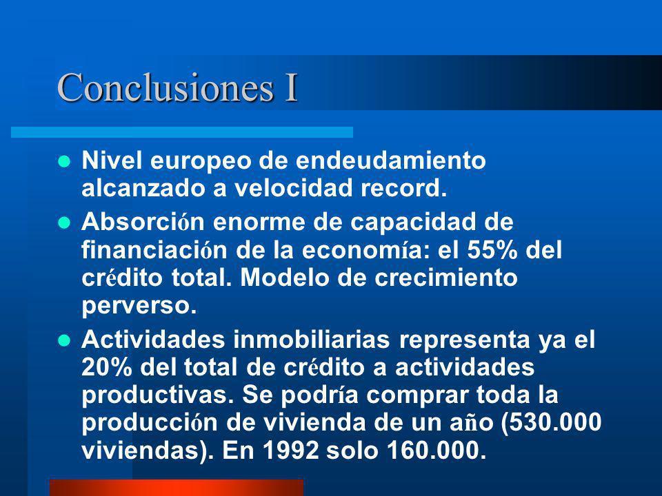 Conclusiones I Nivel europeo de endeudamiento alcanzado a velocidad record. Absorci ó n enorme de capacidad de financiaci ó n de la econom í a: el 55%