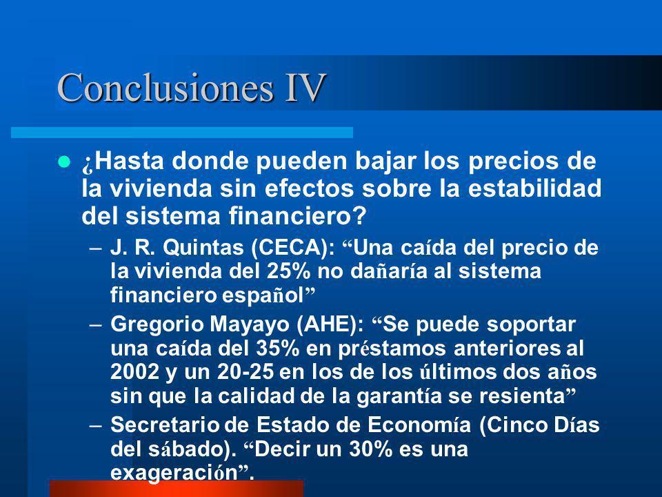 Conclusiones IV ¿ Hasta donde pueden bajar los precios de la vivienda sin efectos sobre la estabilidad del sistema financiero.