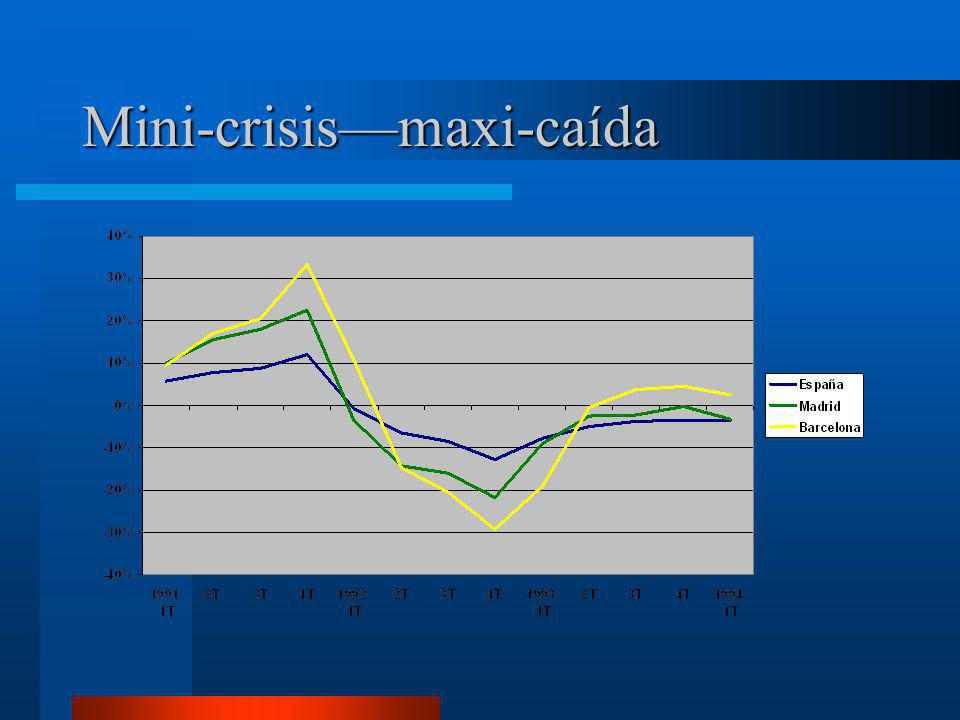 Mini-crisismaxi-caída