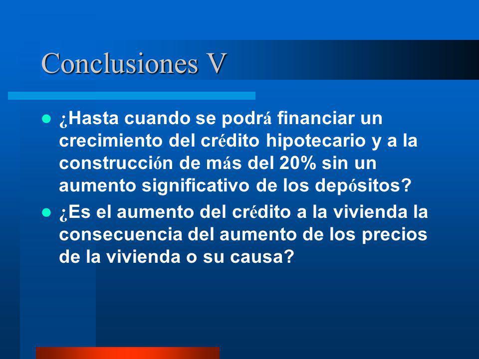 Conclusiones V ¿ Hasta cuando se podr á financiar un crecimiento del cr é dito hipotecario y a la construcci ó n de m á s del 20% sin un aumento signi