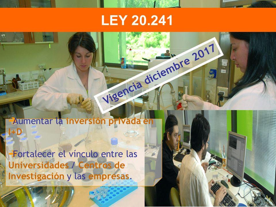 Vigencia diciembre 2017 LEY 20.241 Aumentar la inversión privada en I+D Fortalecer el vínculo entre las Universidades / Centros de Investigación y las empresas.