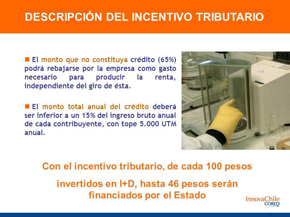 DESCRIPCIÓN DEL INCENTIVO TRIBUTARIO El monto que no constituya crédito (65%) podrá rebajarse por la empresa como gasto necesario para producir la renta, independiente del giro de ésta.