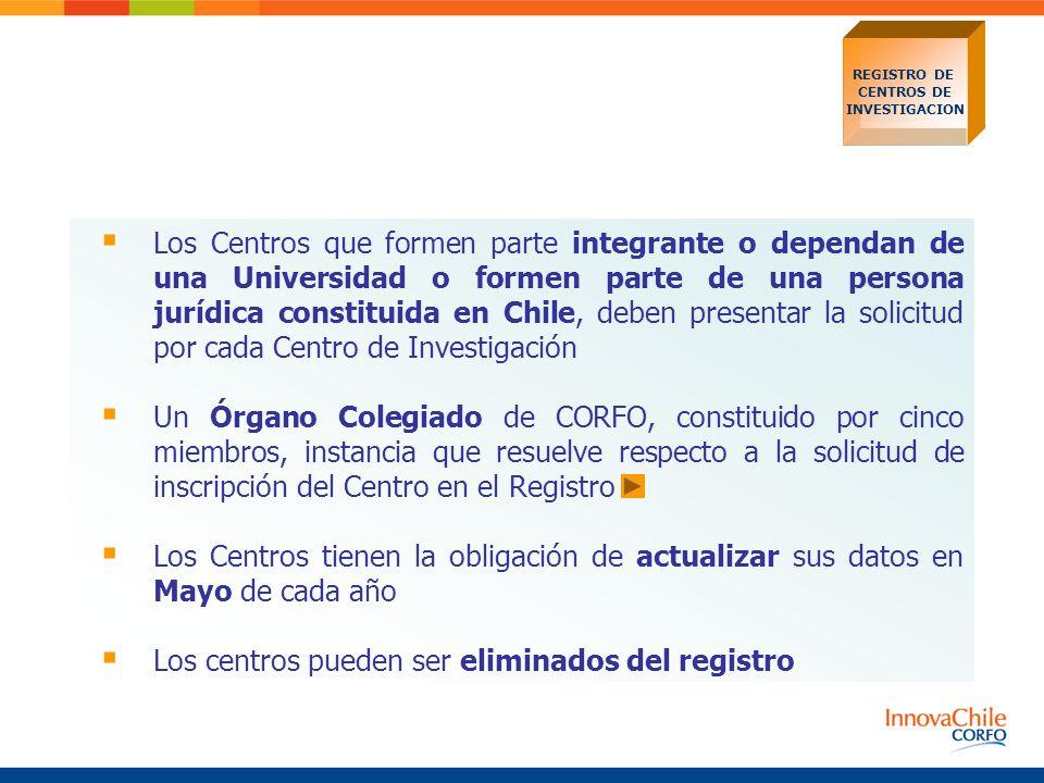 Los Centros que formen parte integrante o dependan de una Universidad o formen parte de una persona jurídica constituida en Chile, deben presentar la solicitud por cada Centro de Investigación Un Órgano Colegiado de CORFO, constituido por cinco miembros, instancia que resuelve respecto a la solicitud de inscripción del Centro en el Registro Los Centros tienen la obligación de actualizar sus datos en Mayo de cada año Los centros pueden ser eliminados del registro REGISTRO DE CENTROS DE INVESTIGACION