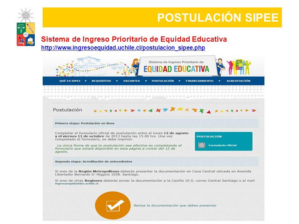 POSTULACIÓN SIPEE Sistema de Ingreso Prioritario de Equidad Educativa http://www.ingresoequidad.uchile.cl/postulacion_sipee.php