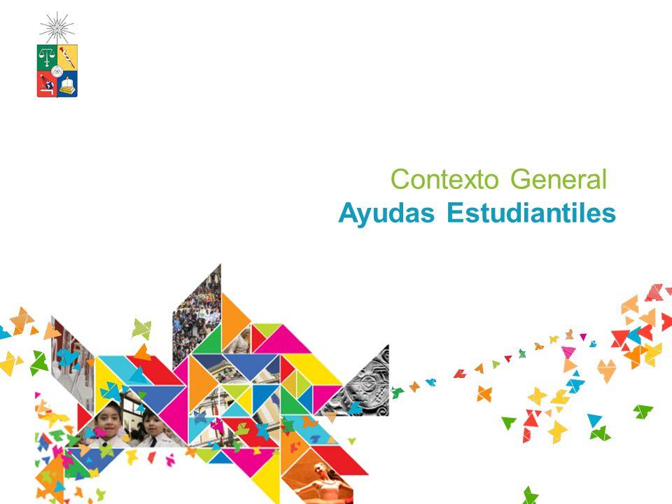 Contexto General Ayudas Estudiantiles