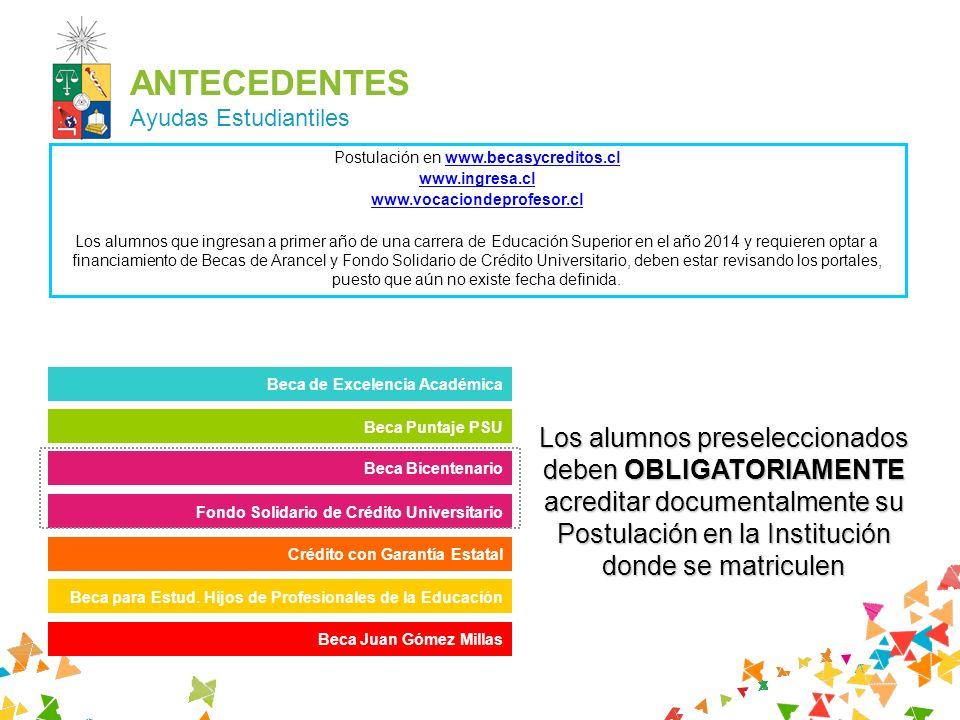 ANTECEDENTES Ayudas Estudiantiles Postulación en www.becasycreditos.clwww.becasycreditos.cl www.ingresa.cl www.vocaciondeprofesor.cl Los alumnos que i