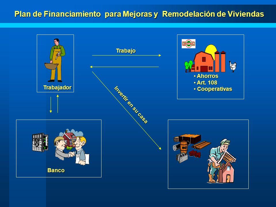 Plan de Financiamiento para Mejoras y Remodelación de Viviendas Ingresos en Bs.