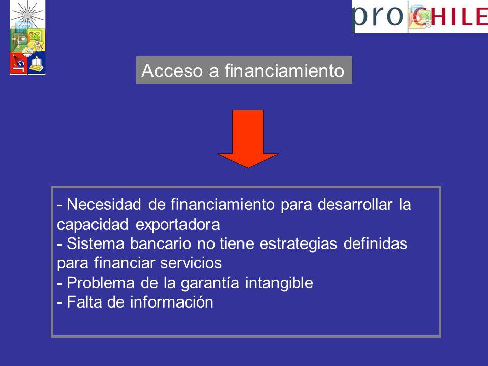 - Necesidad de financiamiento para desarrollar la capacidad exportadora - Sistema bancario no tiene estrategias definidas para financiar servicios - Problema de la garantía intangible - Falta de información Acceso a financiamiento
