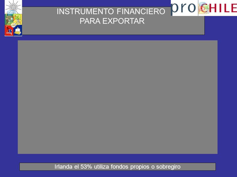 INSTRUMENTO FINANCIERO PARA EXPORTAR Irlanda el 53% utiliza fondos propios o sobregiro