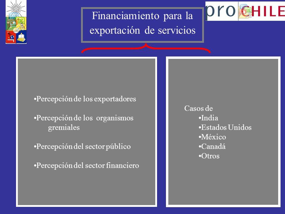 Financiamiento para la exportación de servicios Percepción de los exportadores Percepción de los organismos gremiales Percepción del sector público Percepción del sector financiero Casos de India Estados Unidos México Canadá Otros